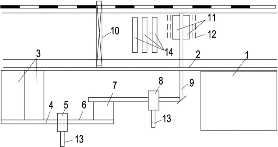Схема поточной линии балансов в Шуйско-Виданском леспромхозе