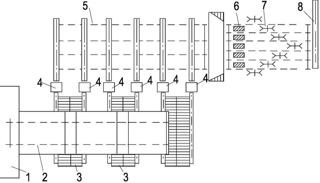 Схема поточной линии экспортных балансов и пропсов