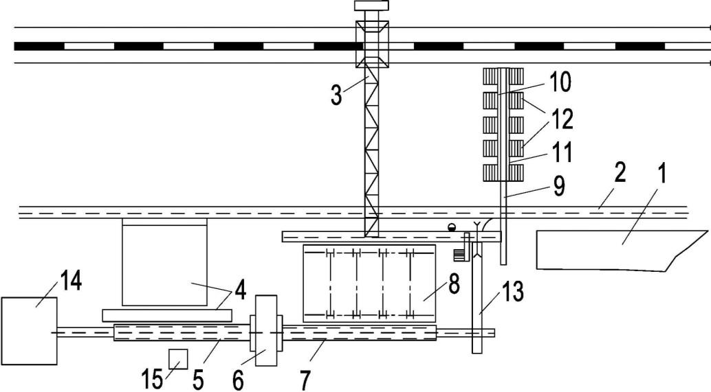 Схема поточной линии экспортных балансов Вивинского леспромхоза