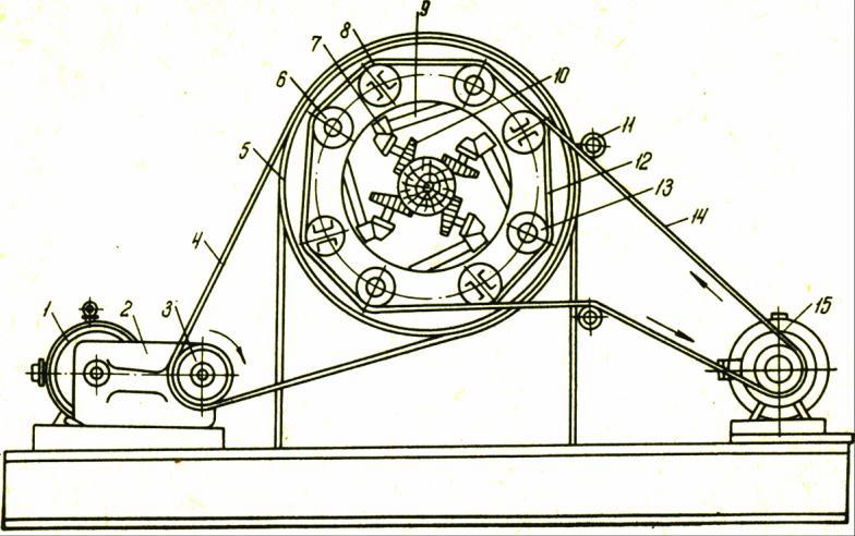 Схема привода головки чистой окорки станка 2ОК63-2