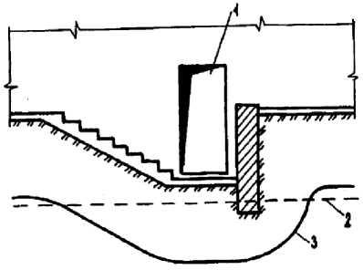 Схема промерзания грунтов у входа в подвал