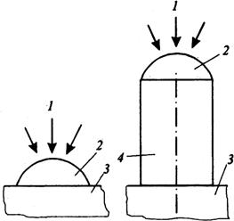 Схема роста кристалла кремния по механизму пар – жидкость – кристалл