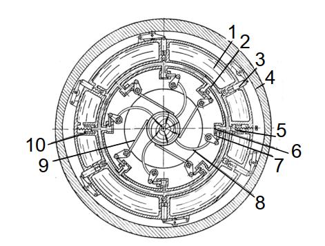 Схема ротора станка ОК-36