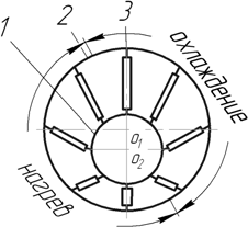 Схема роторного мартенситного двигателя