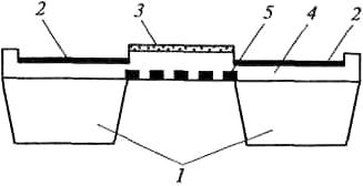 Схема сенсорного устройства на основе пленки SnО2 толщиной 0,8 мкм