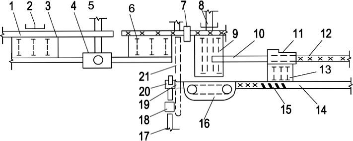 схема шпалопильного цеха с окорочным и шпалооправочным станками