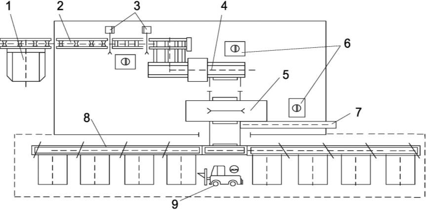 схема шпалопильного цеха с применением станка для чистой окорки