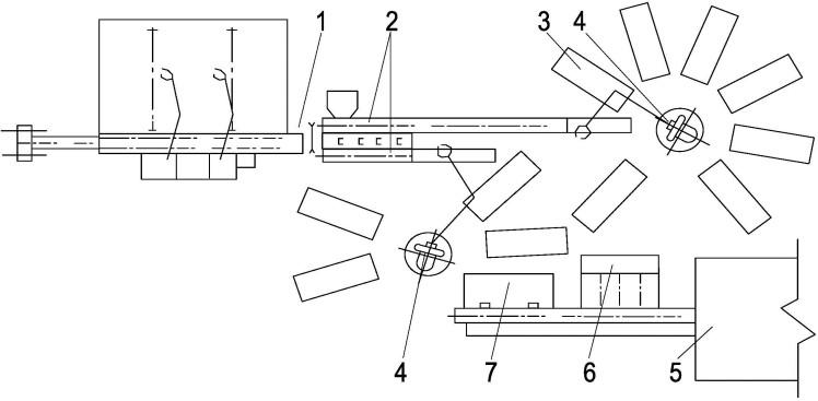 Схема сортировки с использованием манипуляторов СФ-65Н