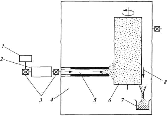 Схема установки для получения ультрадисперсных порошков оксидов