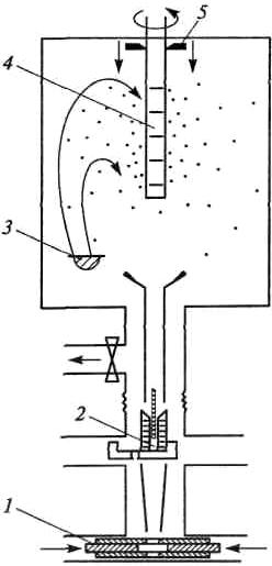 Схема установки Глейтера
