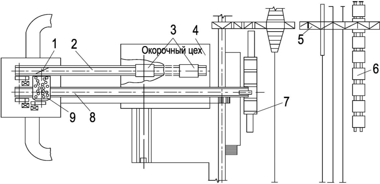 схема заготовки коры на дубильные экстракты