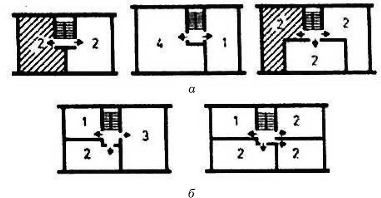 Схемы блок-секций