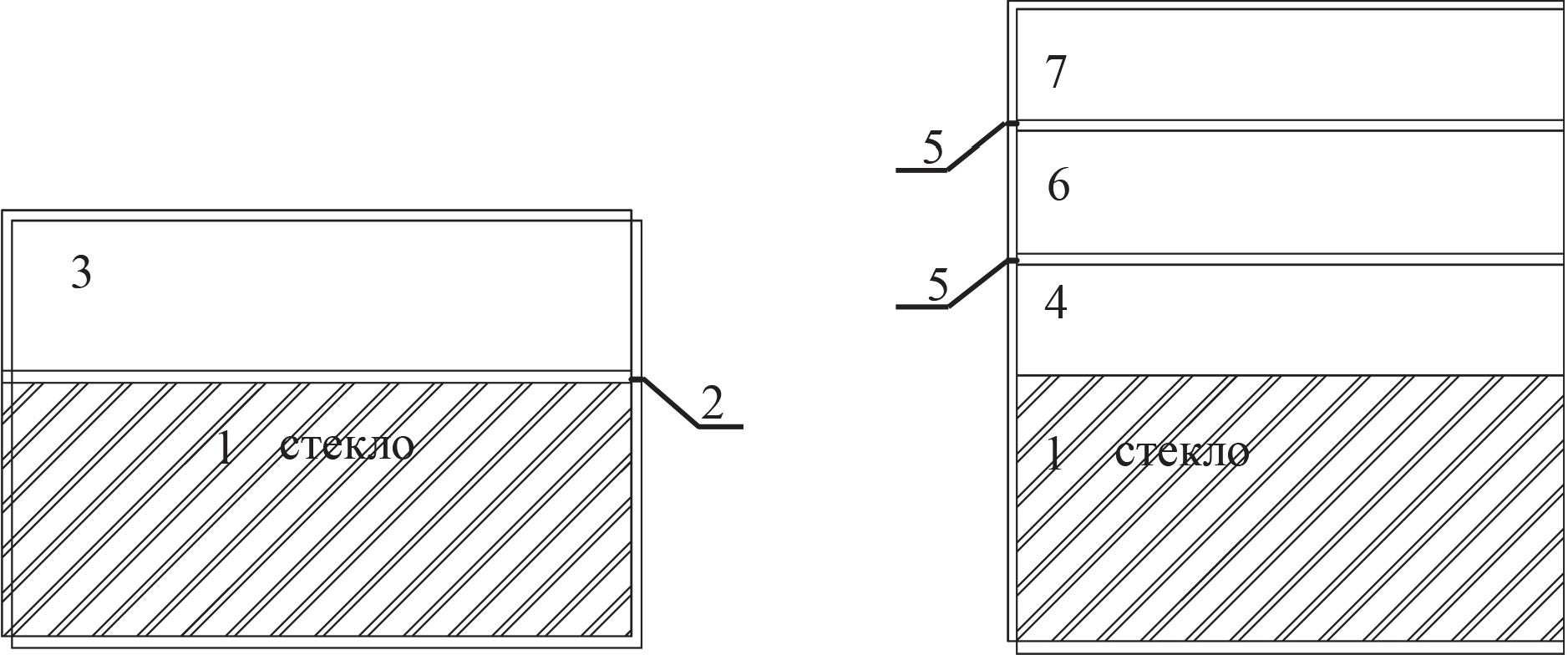 Состав слоев современных покрытий