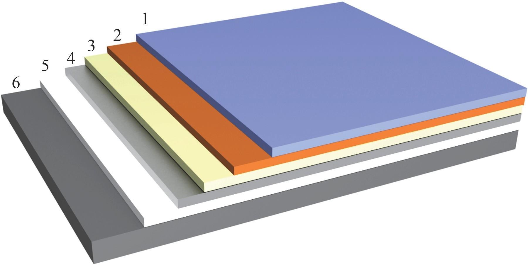 Строение алюминиевой композитной плиты