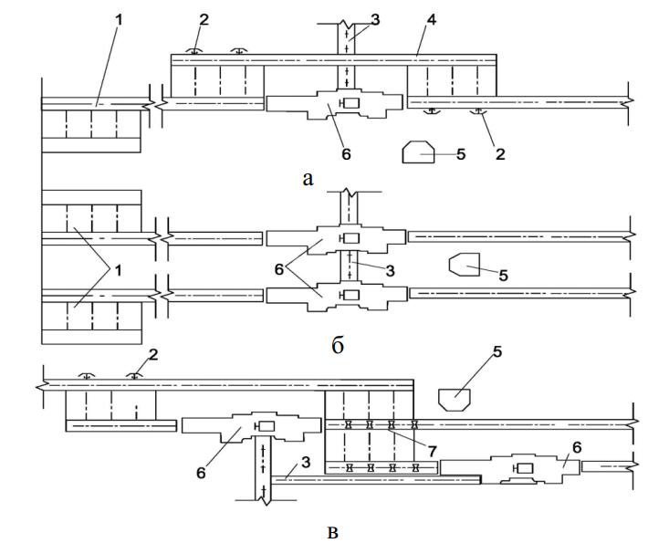 Технологические схемы компоновки участков окорки