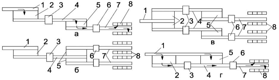 Технологические схемы окорки с раскряжевкой балансирными пилами