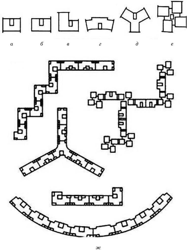 Типы секций в соответствии с их местоположением в плане здания