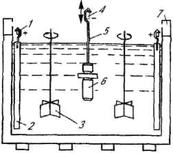 Ванна для гальванического нанесения дисперсных покрытий