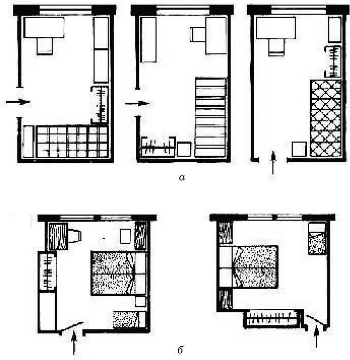 Варианты организации спален в зависимости от размеров и пропорций помещений