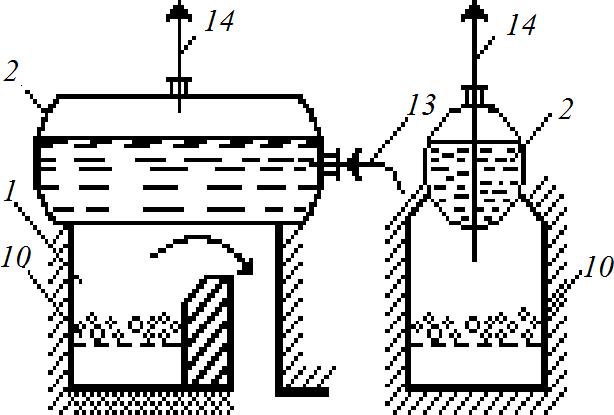 Цилиндрический водотрубный котел