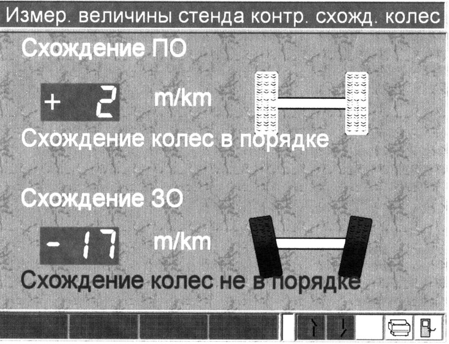 Данные контроля схождения колес автомобиля