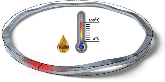 Деформация поршневого кольца при рабочей температуре