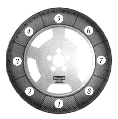 Деление шины на сегменты