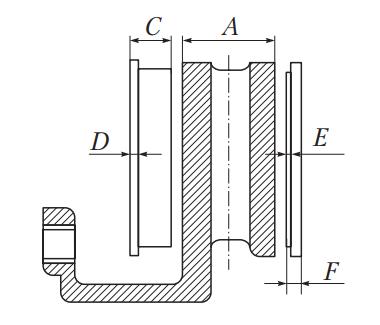 Допустимые размеры диска и колодок автомобилей с пневматическим приводом тормозной системы