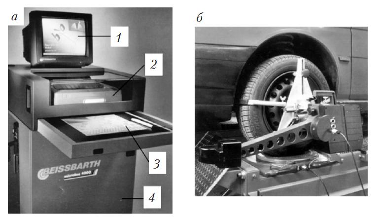 электронный стенд для проверки углов установки колес