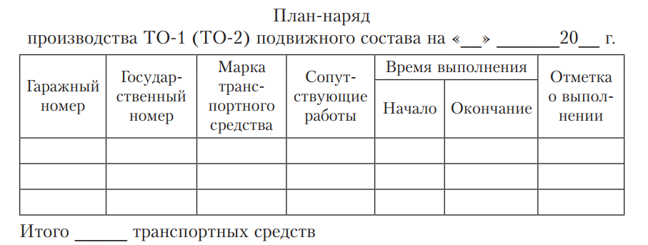 Форма плана-наряда производства ТО