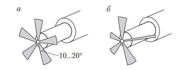 Форма струи распыла