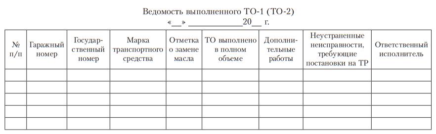 Форма ведомости выполненного ТО