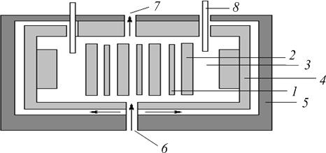 Гетерогенный реактор