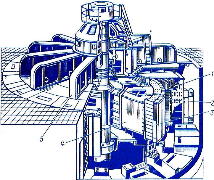 Гидрогенератор Братской ГЭС