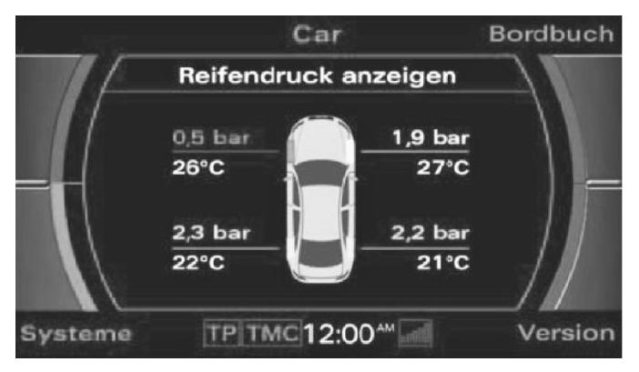 Индикация показателей давления воздуха и температуры в шинах