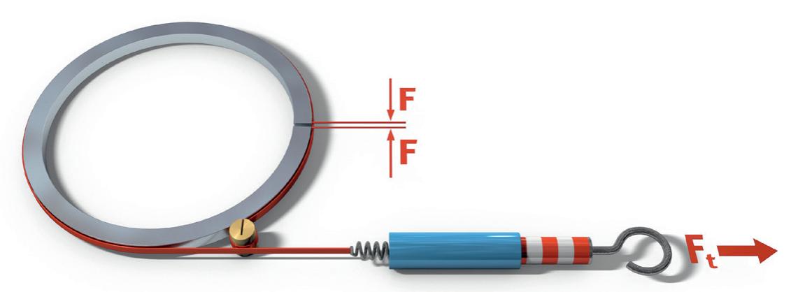 Измерение тангенциальной силы