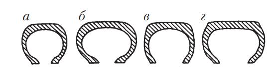 Классификация шин по профилю
