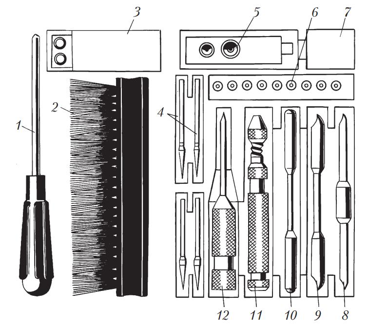 Комплект инструментов ПИМ-5319