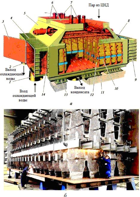 Конденсатор мощной паровой турбины