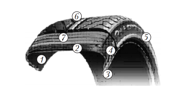Конструкция бескамерной шины