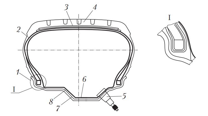 Конструкция камерной пневматической шины