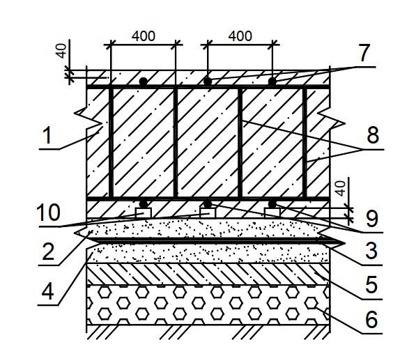 Конструкция классической монолитной железобетонной фундаментной плиты