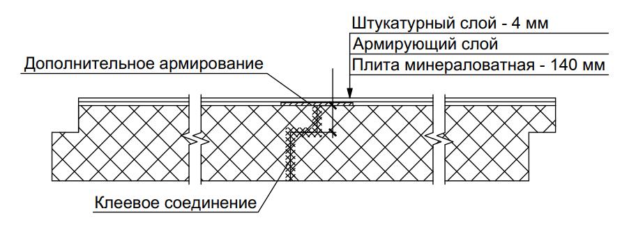 Конструктивное решение стыка типа «фолдинг»