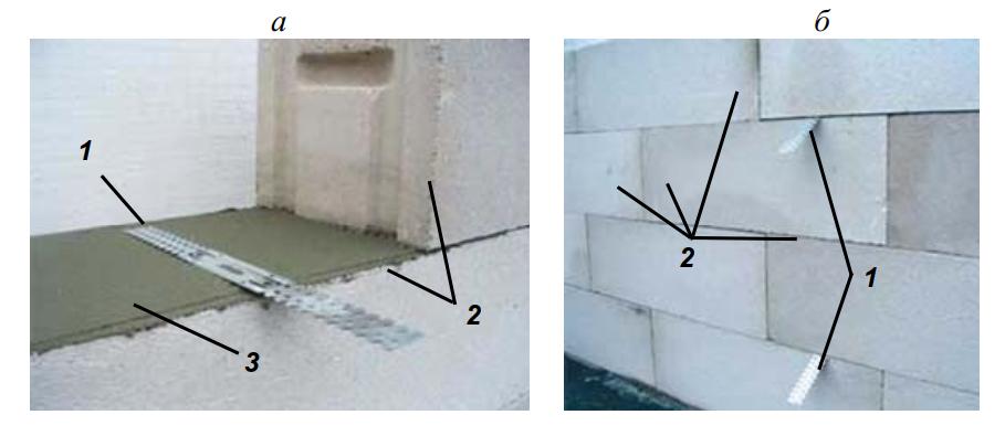 Крепление перегородок к несущей стене стальными анкерами