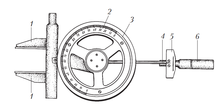 Люфтомер угловой КИ-4832