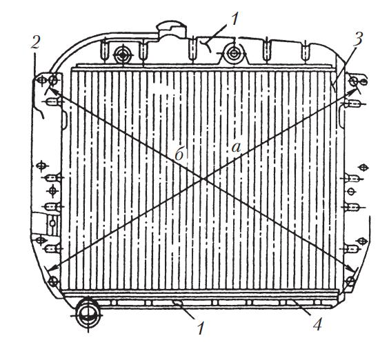 Места основных дефектов радиатора