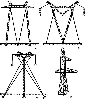 Металлические опоры