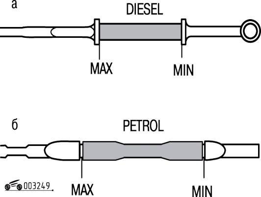 Метки маслоизмерительного щупа