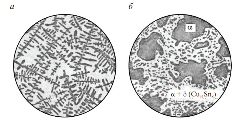 Микроструктура литой оловянной бронзы