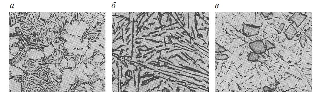 Микроструктура модифицированного доэвтектического, эвтектического и заэвтектического силумина